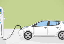 vehicule nepoluante